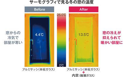 サーモグラフィで見る冬の窓の温度